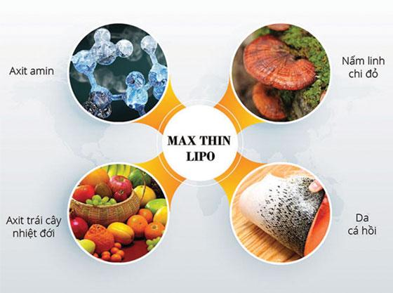 Mỡ tích 10 năm tiêu biến sạch sẽ nhờ giảm béo công nghệ cao 2
