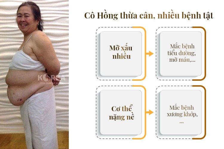 Cô Hồng gặp nhiều vấn đề về sức khỏe bởi thừa cân béo phì