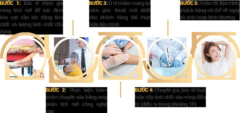 Giảm béo bắp tay bằng công nghệ Max thin Nanomax