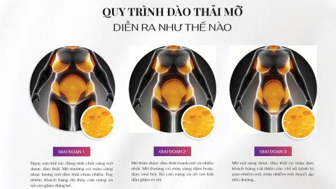 Max Thin NanoMax – mang lại vóc dáng xuân thì cho phụ nữ sau sinh. 2