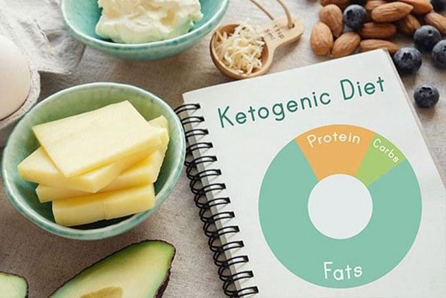 cách giảm béo keto