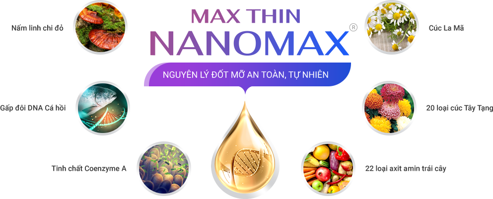 Công nghệ giảm béo Max Thin nanomax