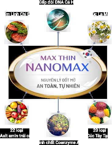 Giảm béo bằng công nghệ an toàn nhất với Max Thin Nanomax