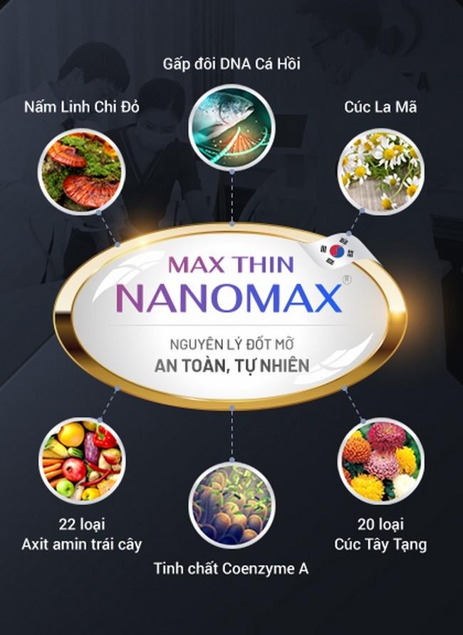 Thành phần tinh chất Max Thin Nanomax đều từ nguyên liệu và thảo dược thiên nhiên