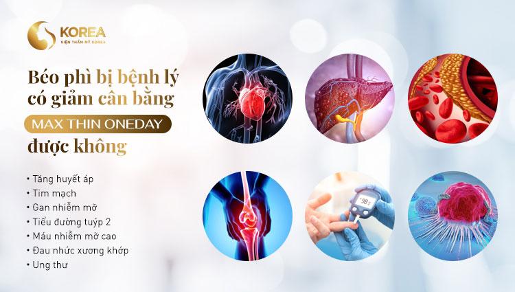 Béo phì ảnh hưởng cực lớn tới sức khỏe của con người, là nguyên nhân gây nên các bệnh lý nghiêm trọng
