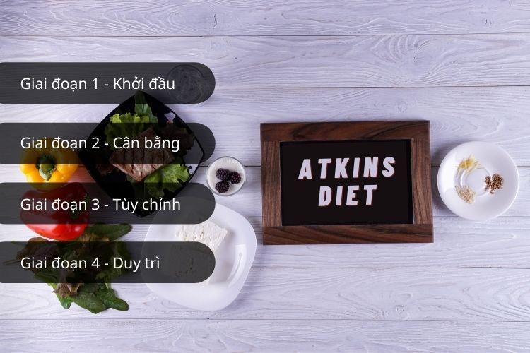 Chế độ ăn Atkins chia làm 4 giai đoạn