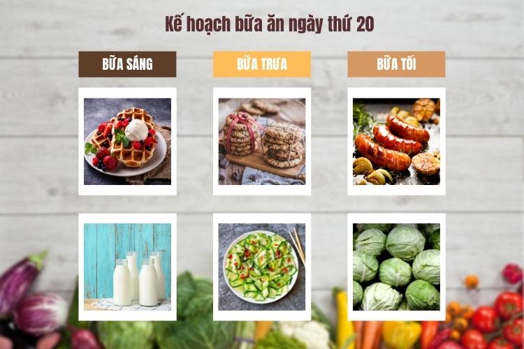 Kế hoạch bữa ăn ngày thứ 20