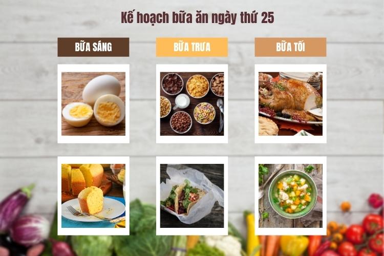 Kế hoạch bữa ăn ngày thứ 25