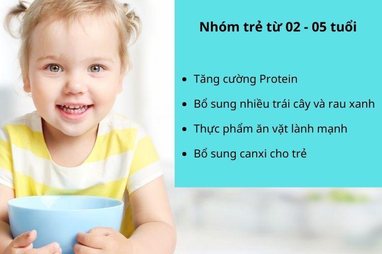 Nhóm thực phẩm hỗ trợ giảm cân từ 2 - 5 tuổi