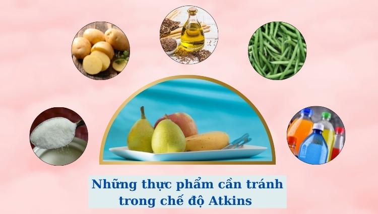 Hãy ghi nhớ những thực phẩm cần tránh trong chế độ ăn Atkins