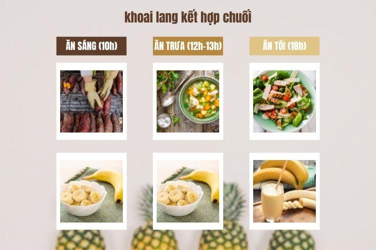 chuối kết hợp với khoai lang sẽ tạo nên một thực đơn giảm cân hoàn hảo nhất.