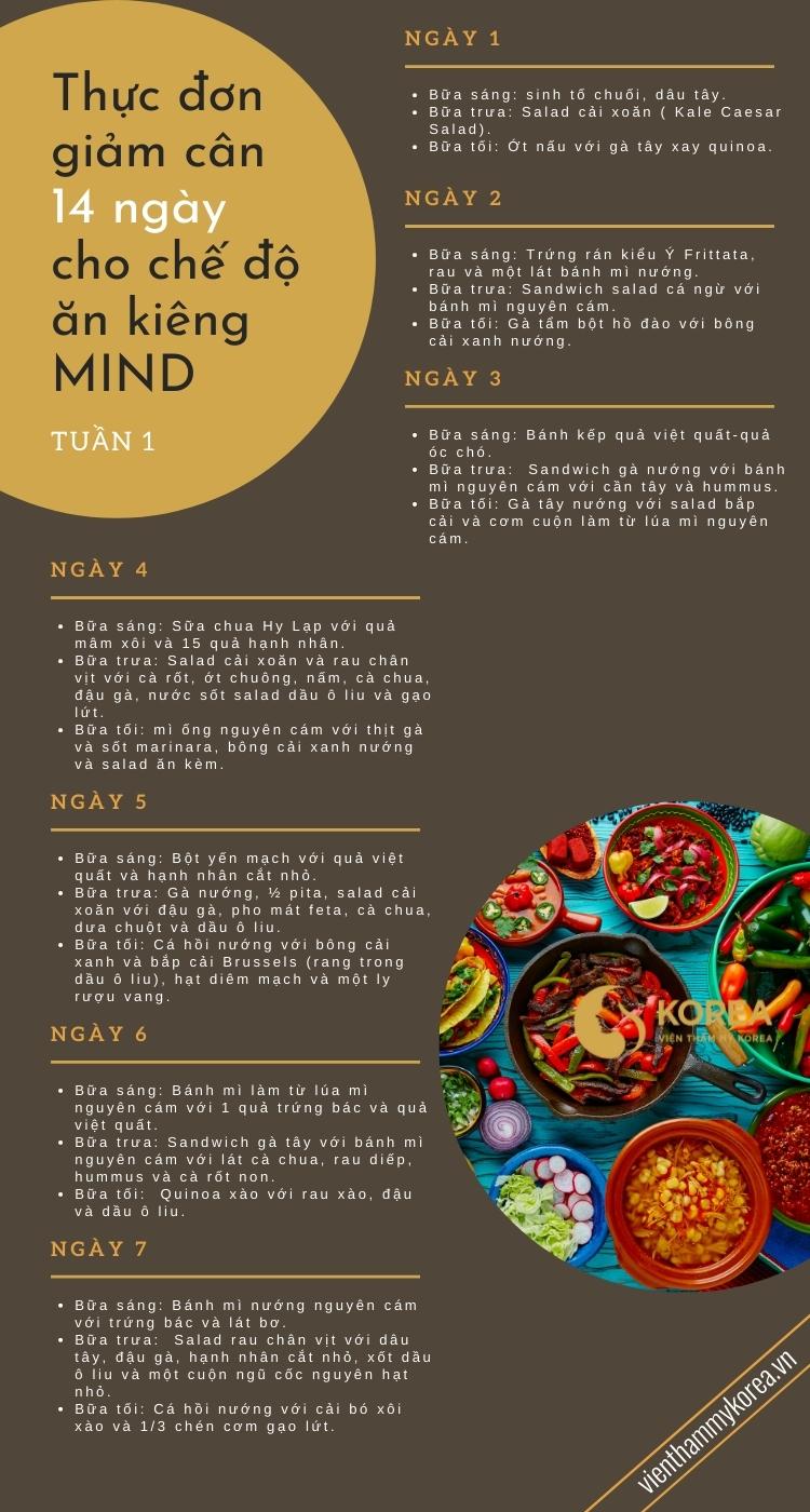 Thực đơn giảm cân 14 ngày cho chế độ ăn kiêng MIND tuần 1