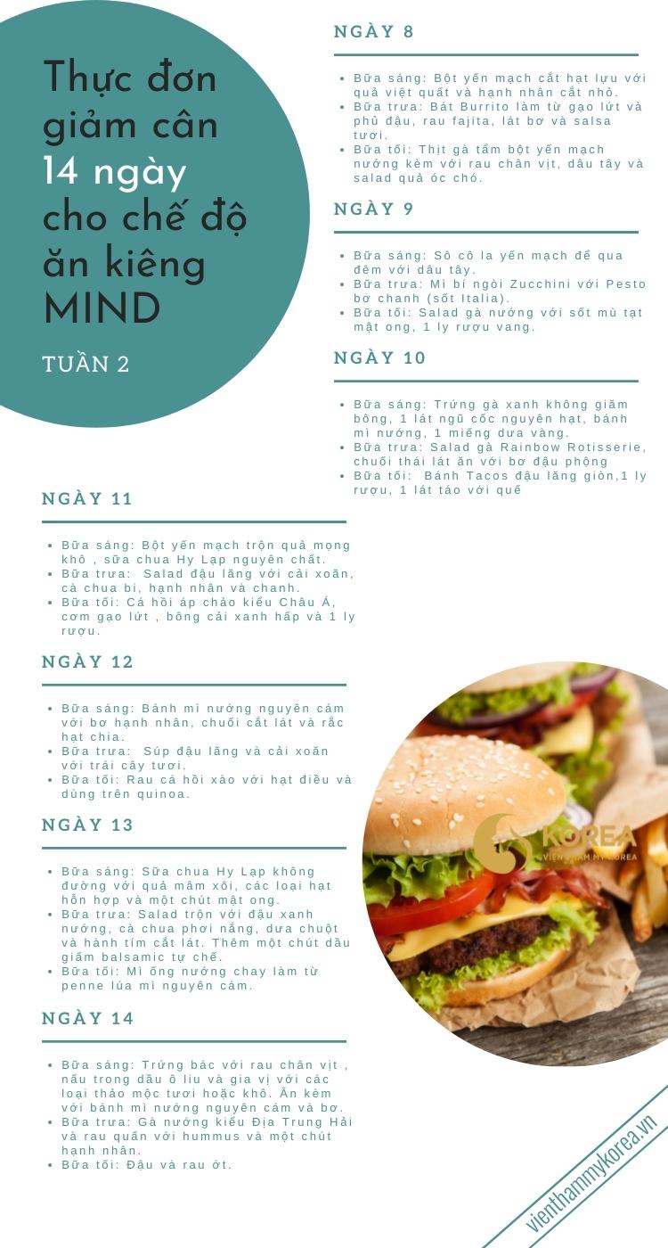 Thực đơn giảm cân 14 ngày cho chế độ ăn kiêng MIND tuần 2
