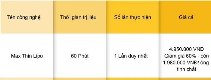 Chi phí giảm béo Max Thin Lipo