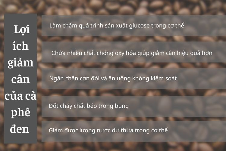 Lợi ích giảm cân của cà phê đen