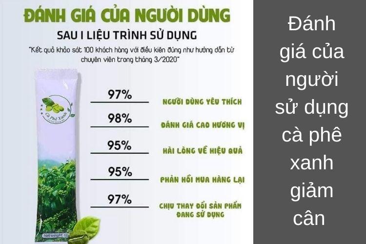 Một số đánh giá của người dùng về cà phê xanh giảm cân